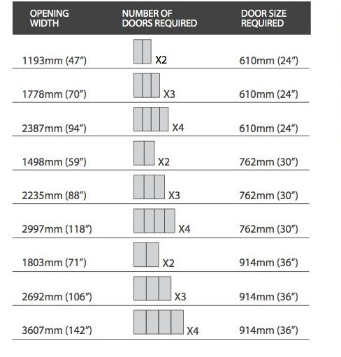World Of Wardrobes How To Measure