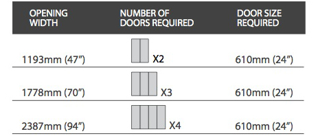 standard sliding door guide