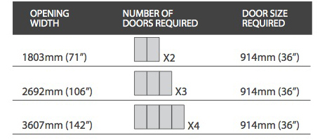 door calculations 914mm